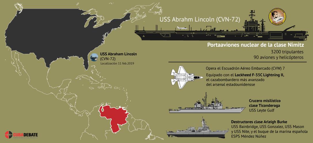 portaaviones-usa-venezuela (002)