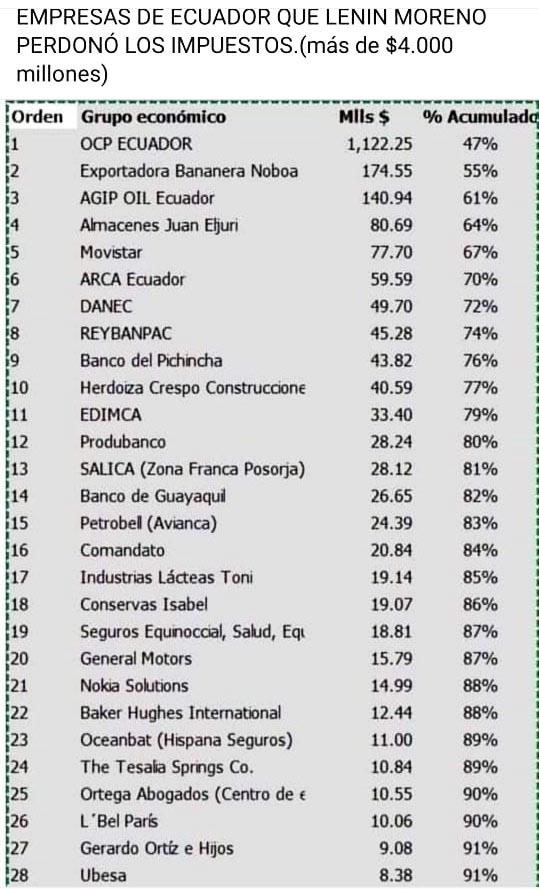 Ecuador_befriadeföretag