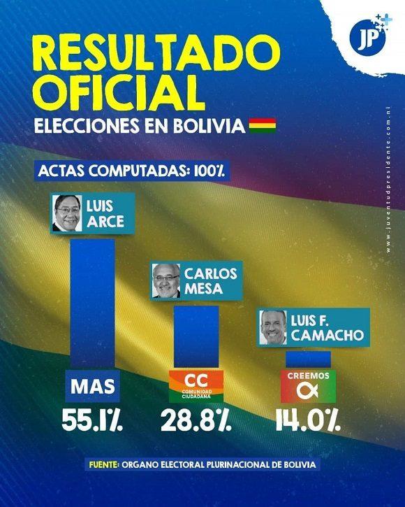 Bol_elecciones_bolivia-580×725