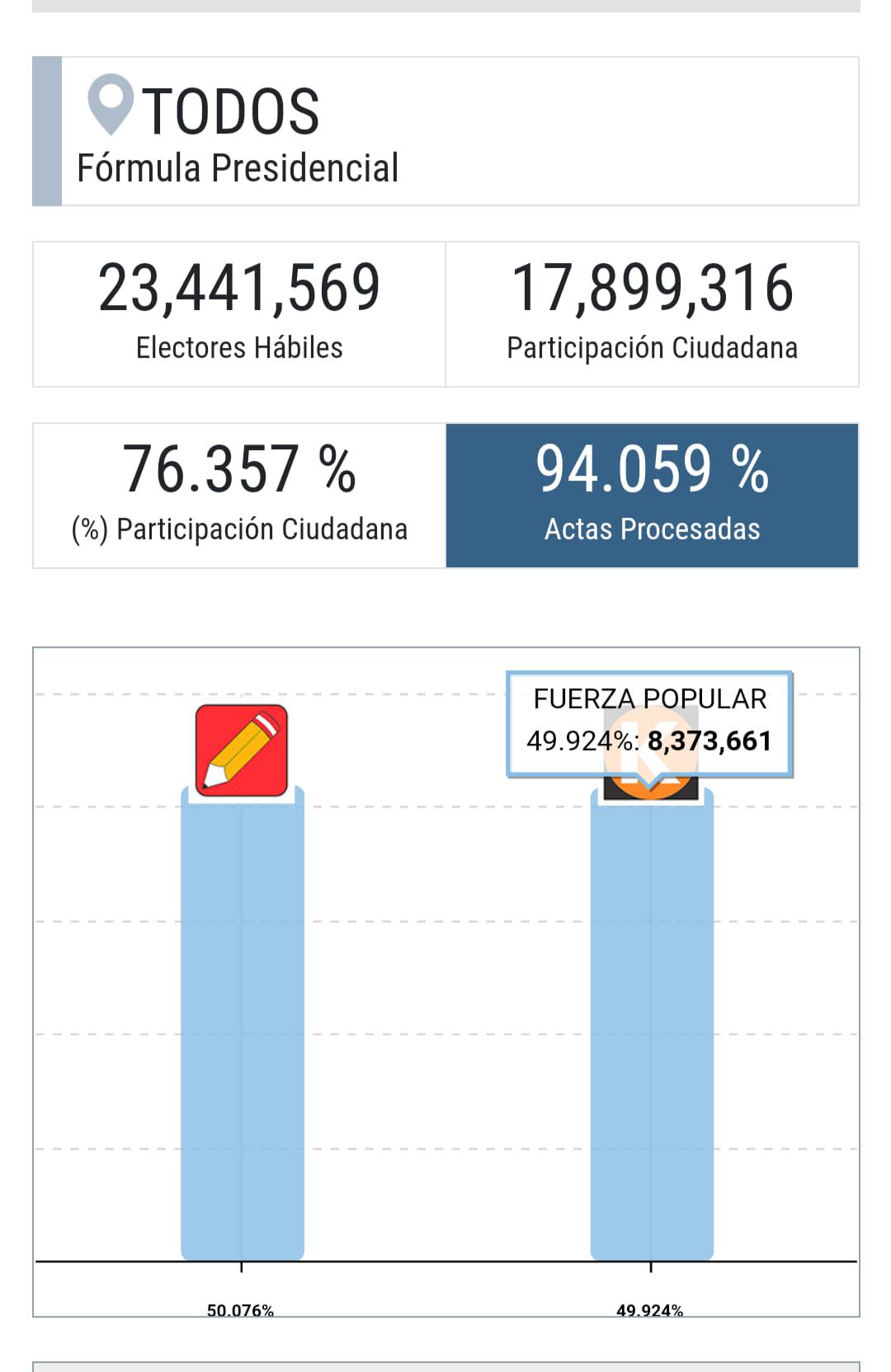 Peru_valet