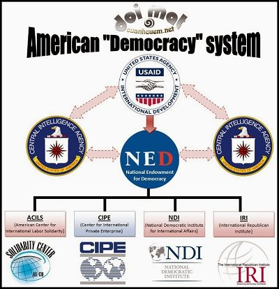 CIA_USAID_